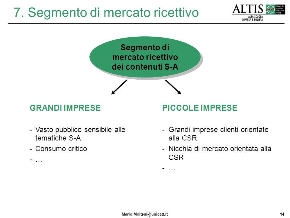 7. Segmento di mercato ricettivo