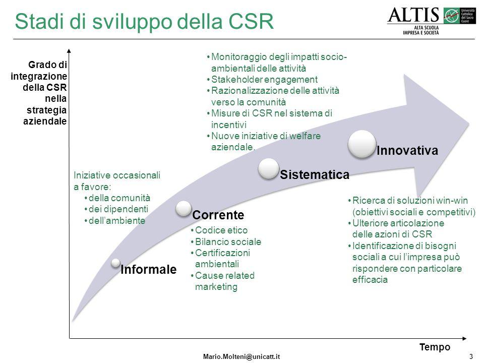 Stadi di sviluppo della CSR