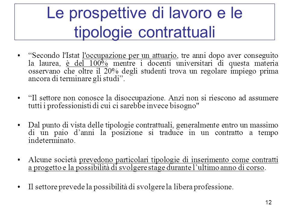Le prospettive di lavoro e le tipologie contrattuali