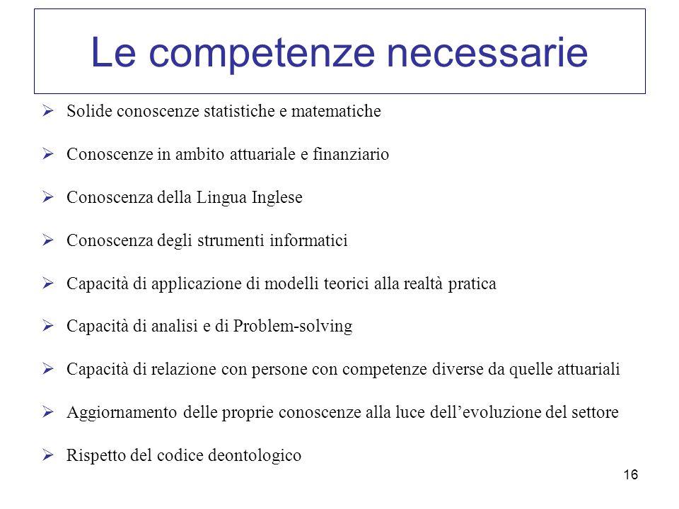 Le competenze necessarie
