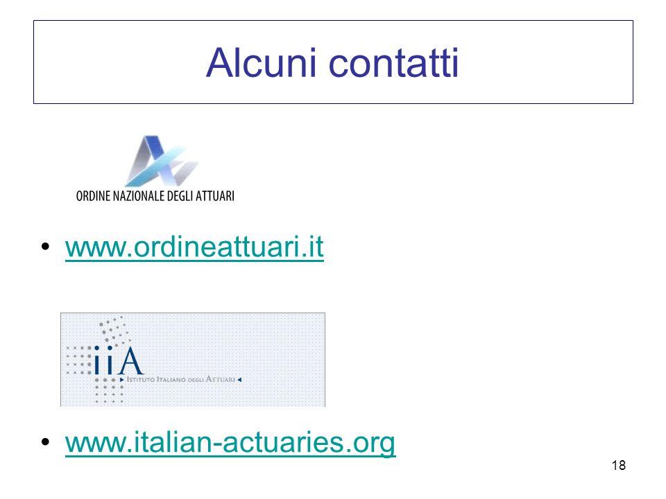 Alcuni contatti www.ordineattuari.it www.italian-actuaries.org
