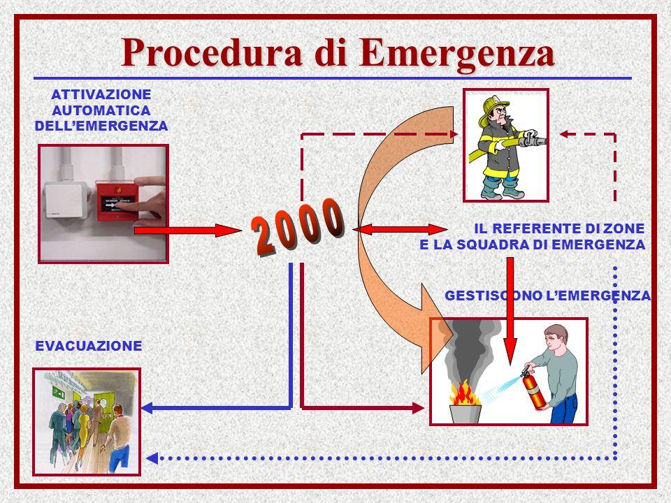 Procedura di Emergenza