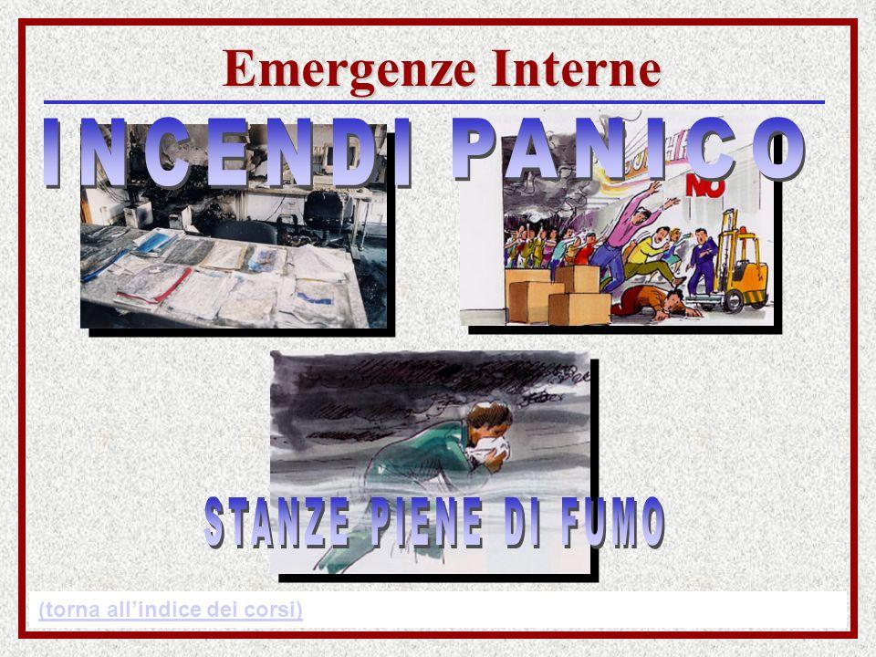 Emergenze Interne INCENDI PANICO STANZE PIENE DI FUMO