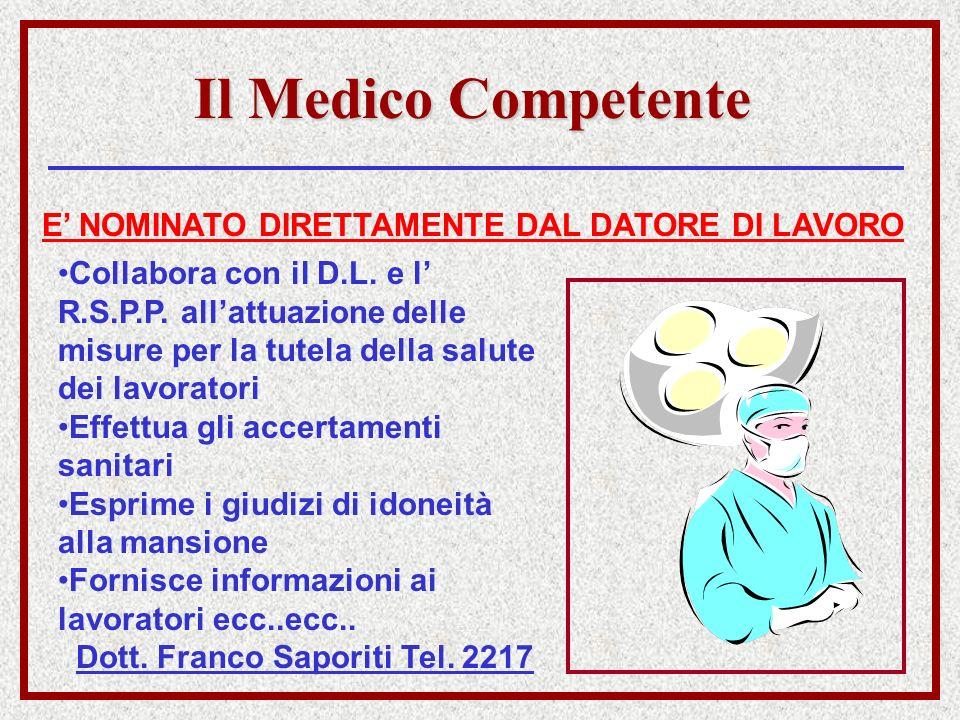 Dott. Franco Saporiti Tel. 2217