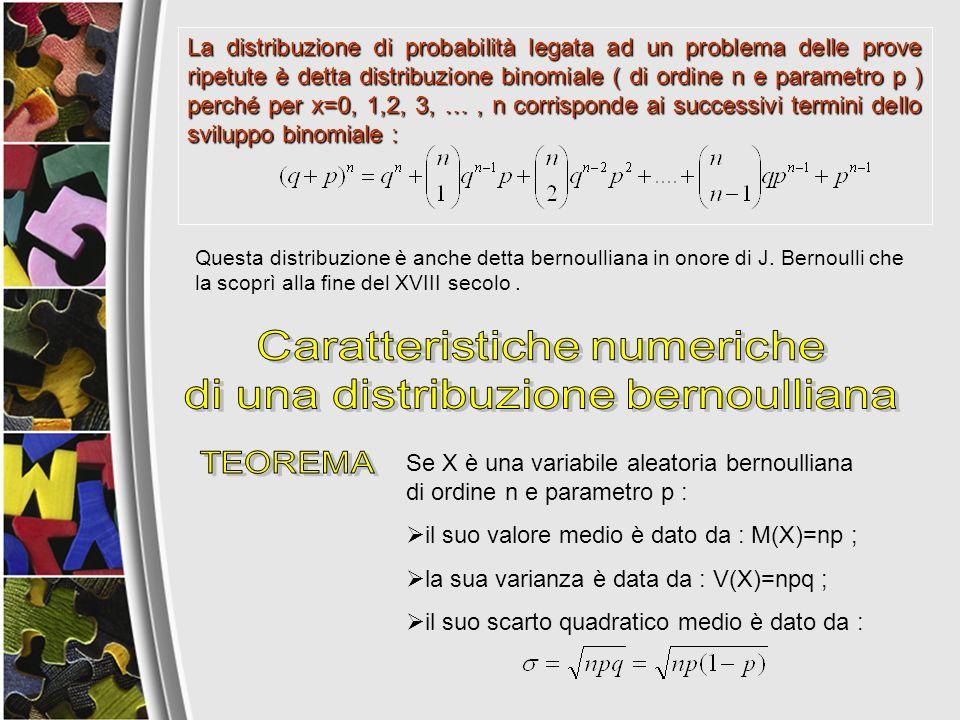 Caratteristiche numeriche di una distribuzione bernoulliana