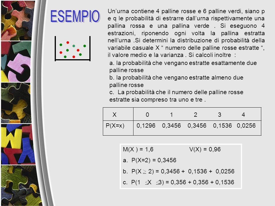 Un'urna contiene 4 palline rosse e 6 palline verdi, siano p e q le probabilità di estrarre dall'urna rispettivamente una pallina rossa e una pallina verde . Si eseguono 4 estrazioni, riponendo ogni volta la pallina estratta nell'urna .Si determini la distribuzione di probabilità della variabile casuale X numero delle palline rosse estratte , il valore medio e la varianza . Si calcoli inoltre :