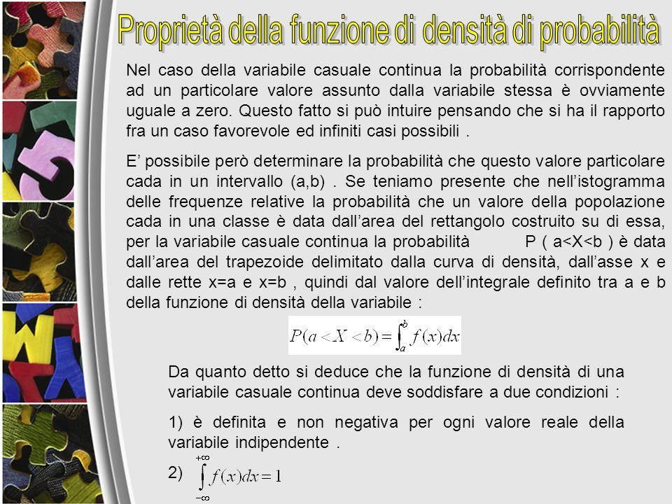 Proprietà della funzione di densità di probabilità