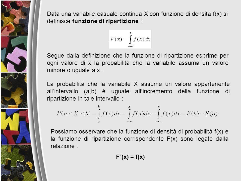 Data una variabile casuale continua X con funzione di densità f(x) si definisce funzione di ripartizione :