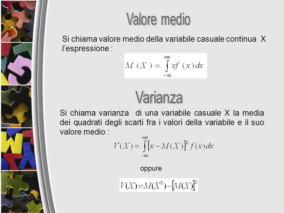 Valore medio Si chiama valore medio della variabile casuale continua X l'espressione : Varianza.