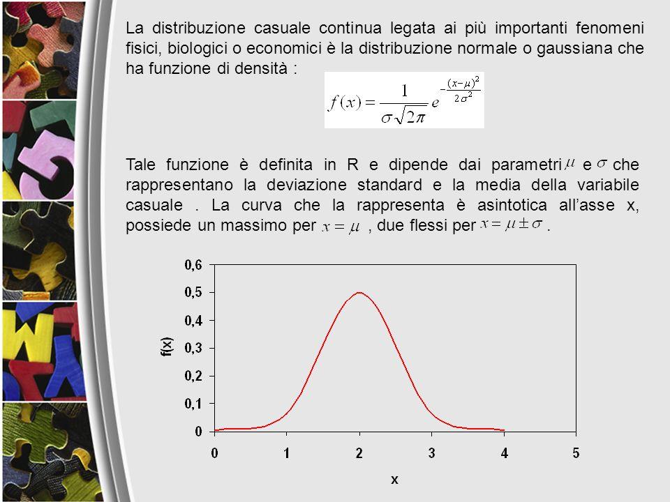 La distribuzione casuale continua legata ai più importanti fenomeni fisici, biologici o economici è la distribuzione normale o gaussiana che ha funzione di densità :