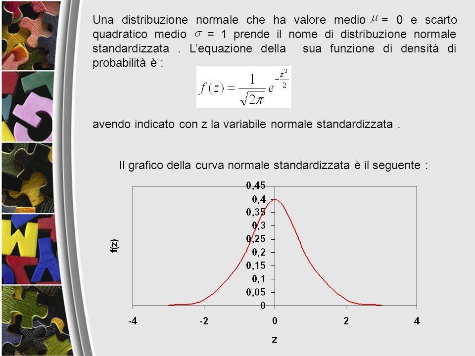 Una distribuzione normale che ha valore medio = 0 e scarto quadratico medio = 1 prende il nome di distribuzione normale standardizzata . L'equazione della sua funzione di densità di probabilità è :