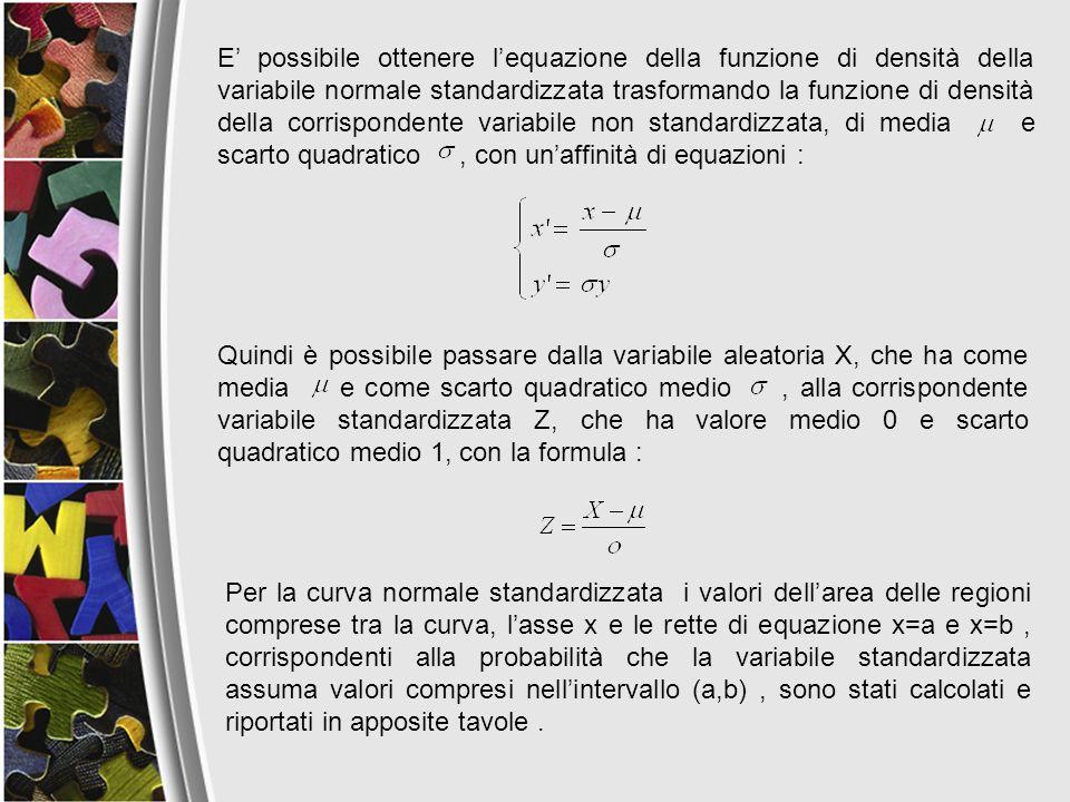 E' possibile ottenere l'equazione della funzione di densità della variabile normale standardizzata trasformando la funzione di densità della corrispondente variabile non standardizzata, di media e scarto quadratico , con un'affinità di equazioni :