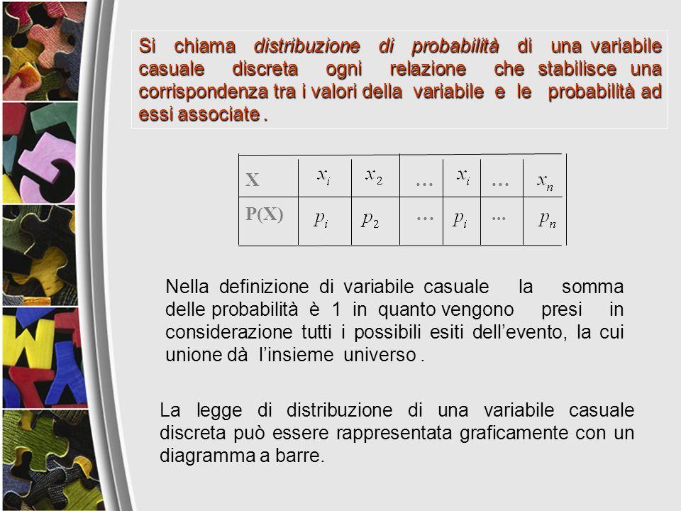 Si chiama distribuzione di probabilità di una variabile casuale discreta ogni relazione che stabilisce una corrispondenza tra i valori della variabile e le probabilità ad essi associate .