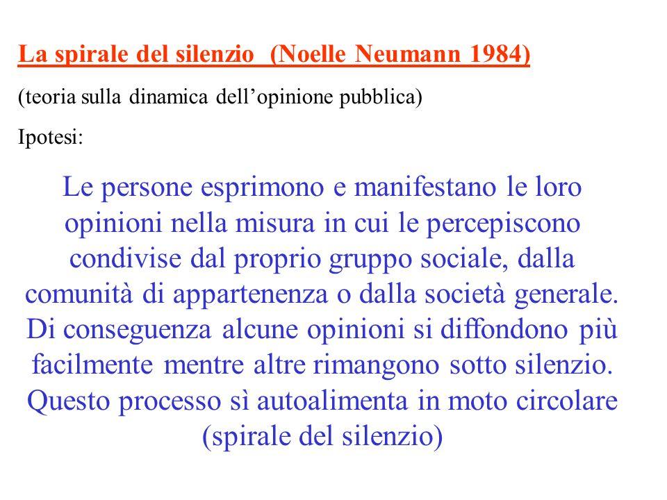 La spirale del silenzio (Noelle Neumann 1984)