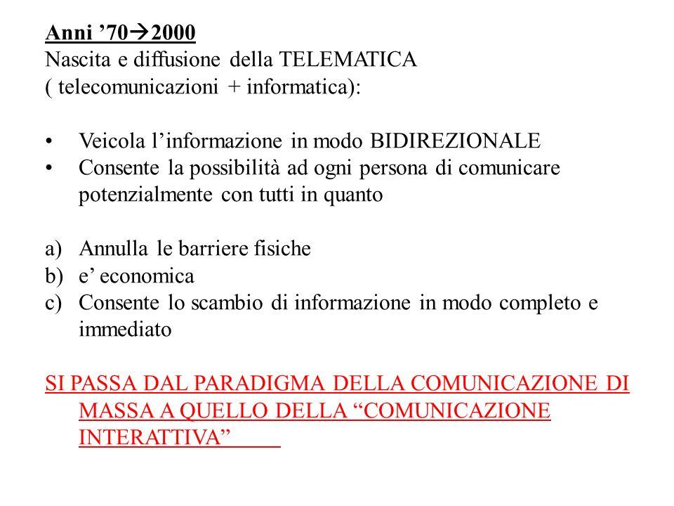 Anni '702000 Nascita e diffusione della TELEMATICA. ( telecomunicazioni + informatica): Veicola l'informazione in modo BIDIREZIONALE.