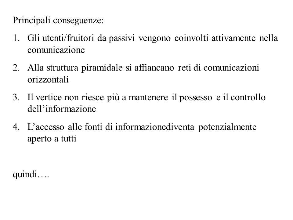 Principali conseguenze: