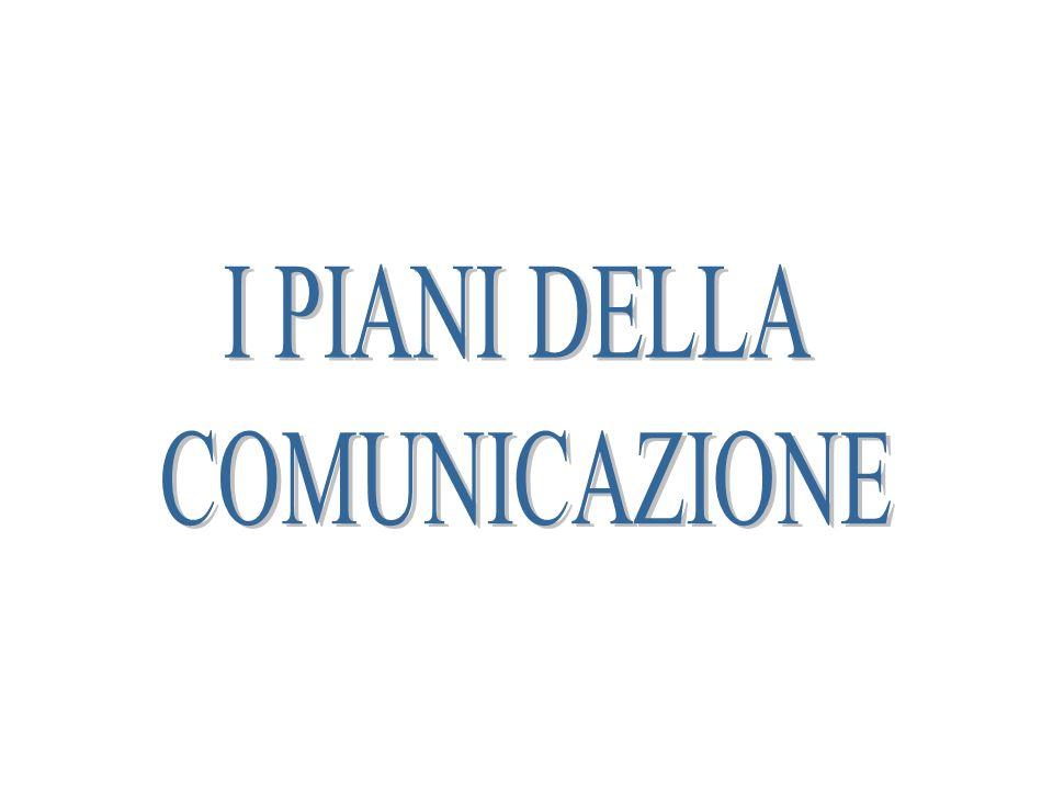 I PIANI DELLA COMUNICAZIONE
