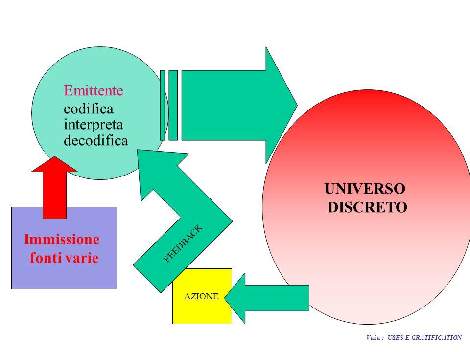 UNIVERSO DISCRETO Immissione fonti varie