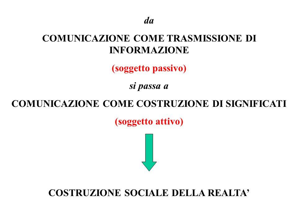COMUNICAZIONE COME TRASMISSIONE DI INFORMAZIONE