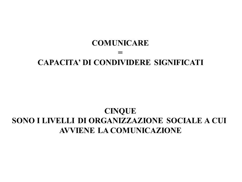 CAPACITA' DI CONDIVIDERE SIGNIFICATI