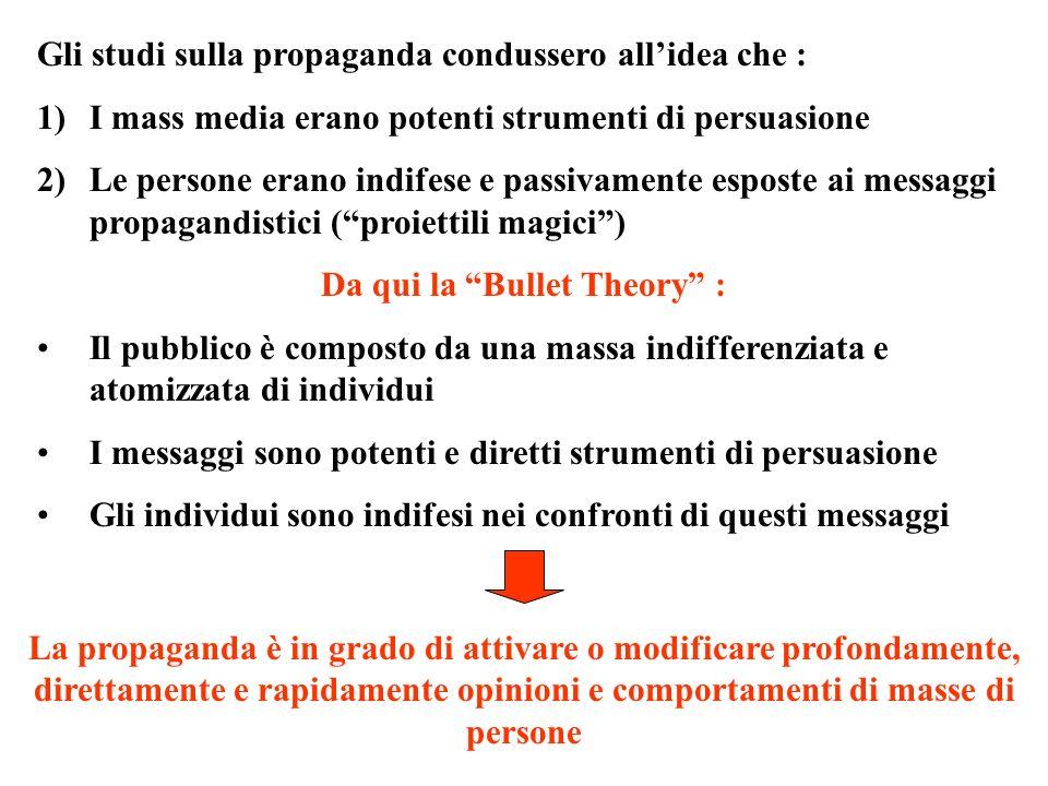 Da qui la Bullet Theory :