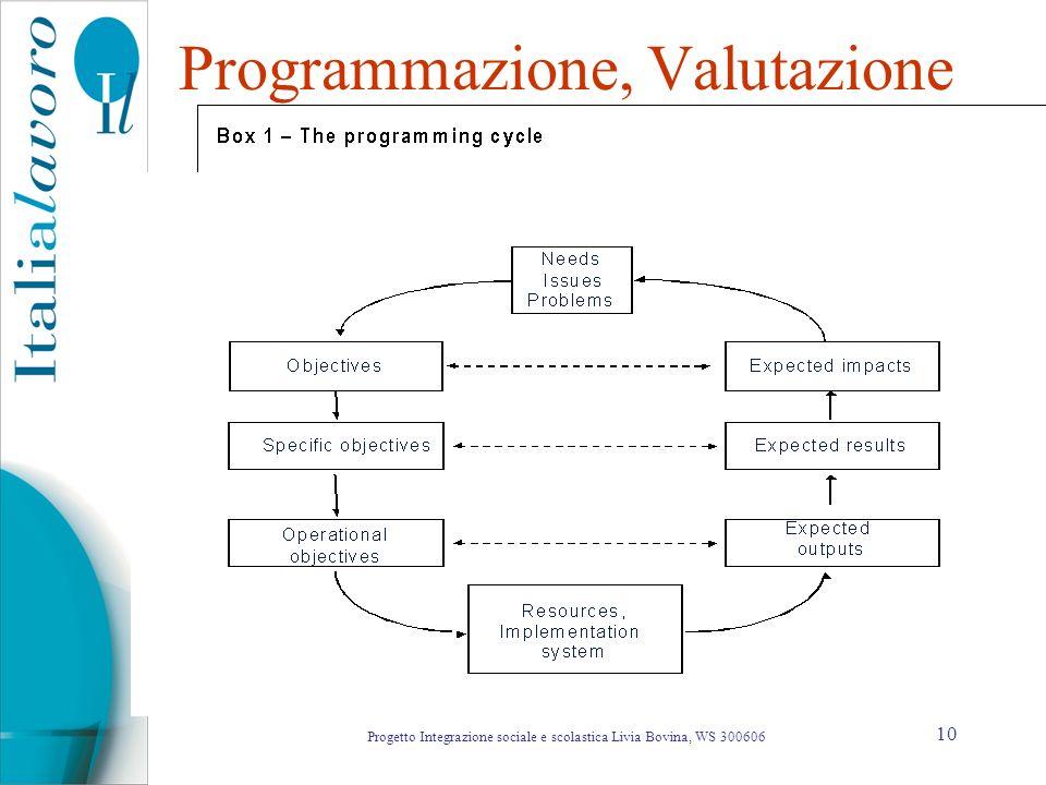 Programmazione, Valutazione