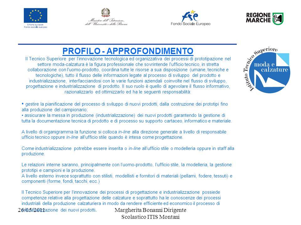 Margherita Bonanni Dirigente Scolastico ITIS Montani