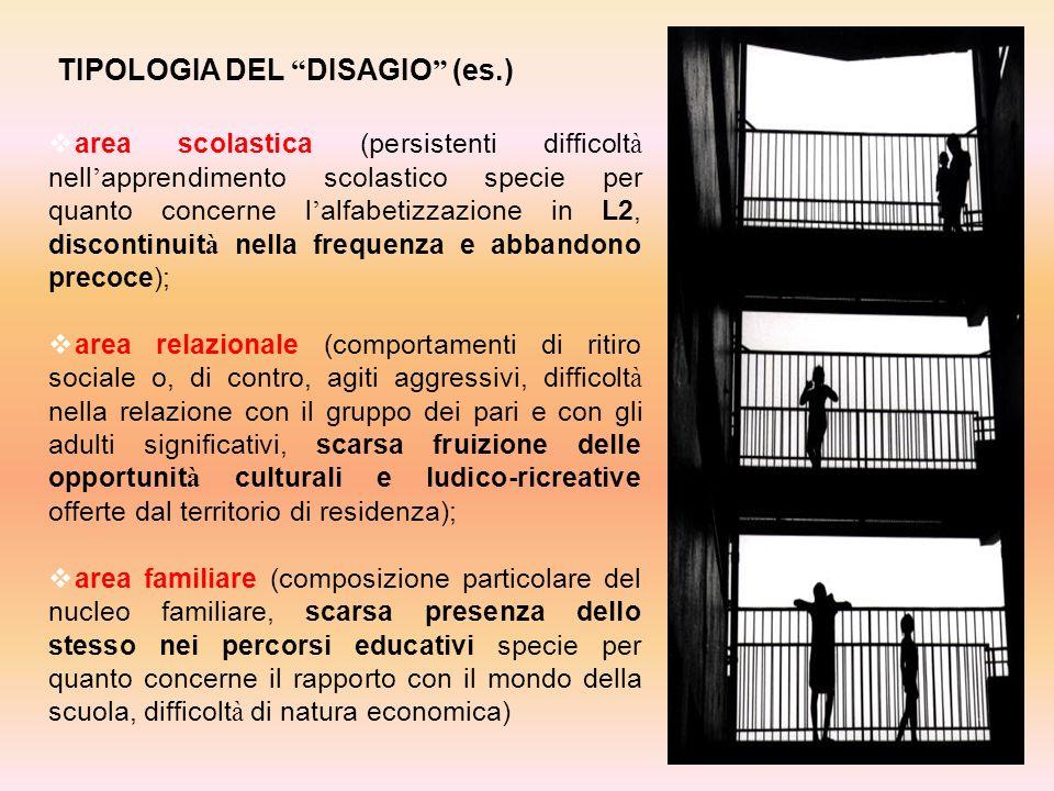 TIPOLOGIA DEL DISAGIO (es.)