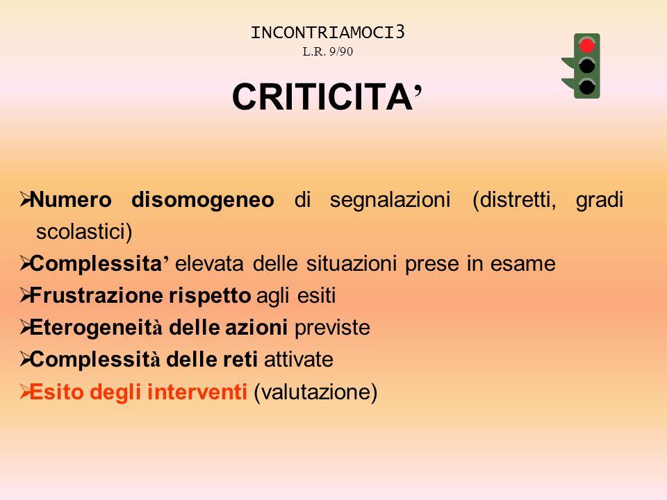 INCONTRIAMOCI3 L.R. 9/90 CRITICITA'