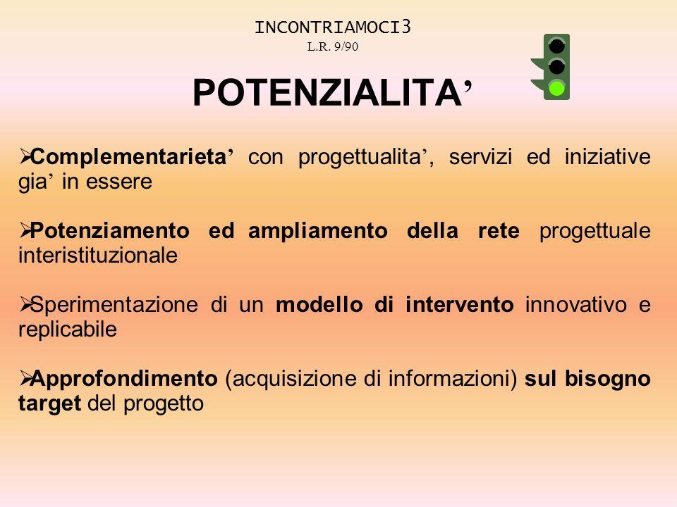 INCONTRIAMOCI3 L.R. 9/90 POTENZIALITA'