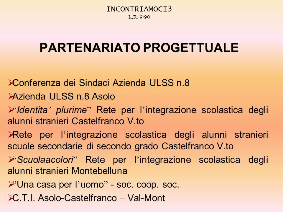 INCONTRIAMOCI3 L.R. 9/90 PARTENARIATO PROGETTUALE