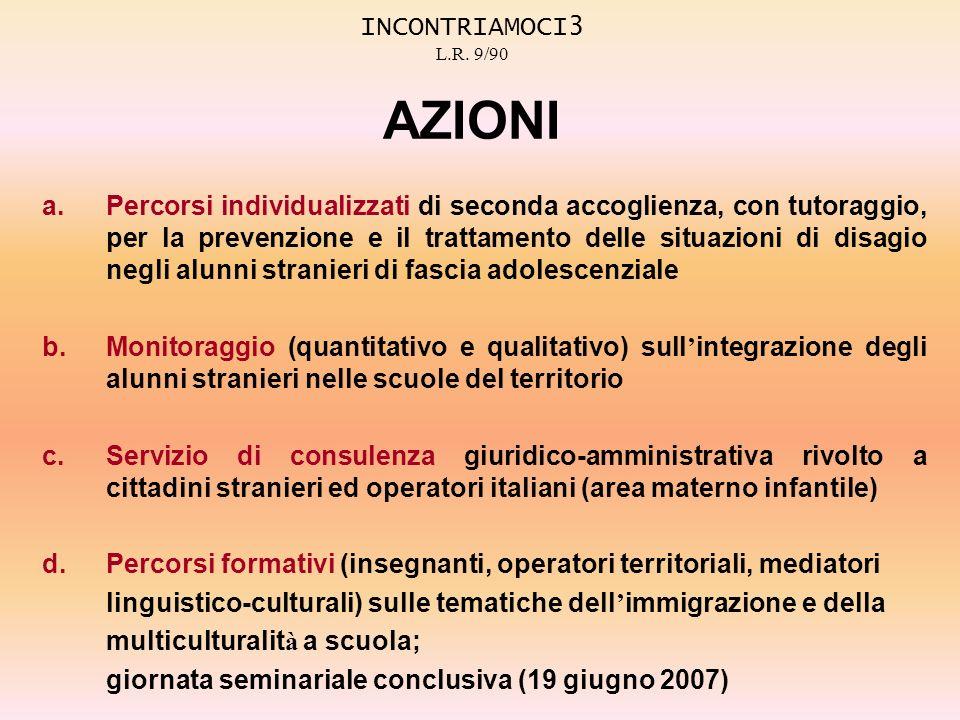 INCONTRIAMOCI3 L.R. 9/90 AZIONI