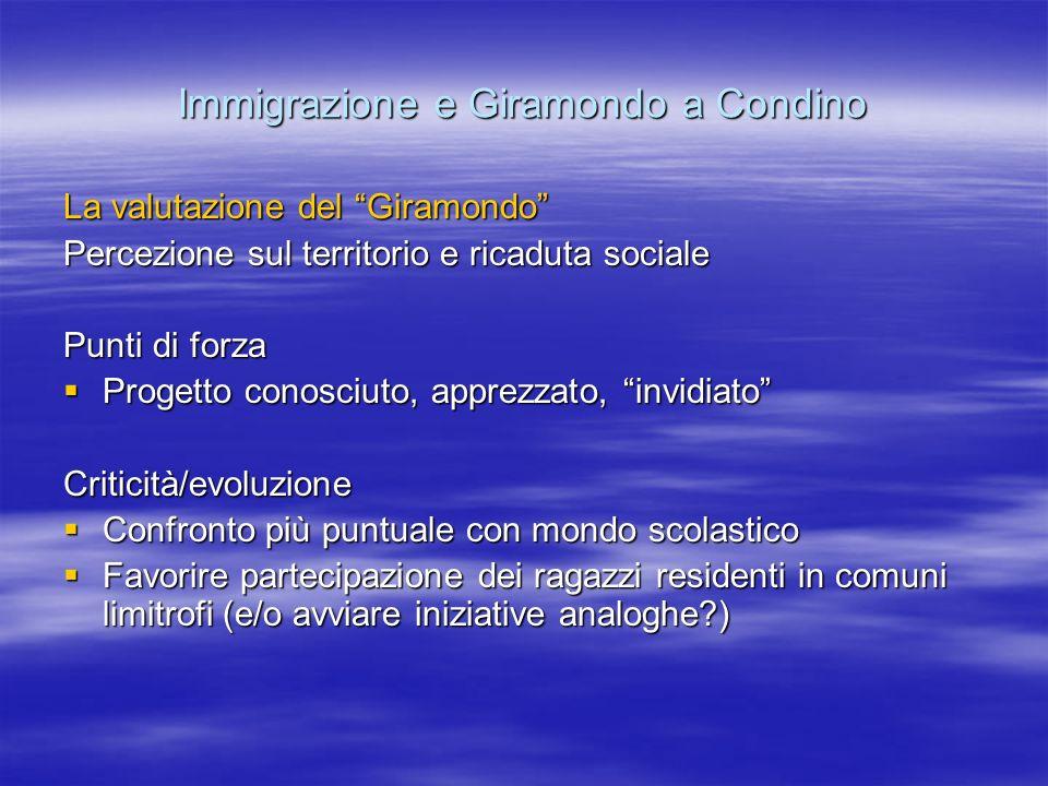 Immigrazione e Giramondo a Condino