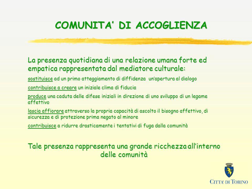 COMUNITA' DI ACCOGLIENZA