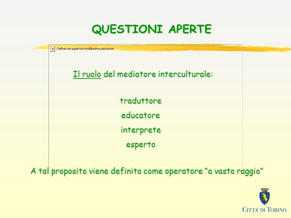 QUESTIONI APERTE Il ruolo del mediatore interculturale: traduttore