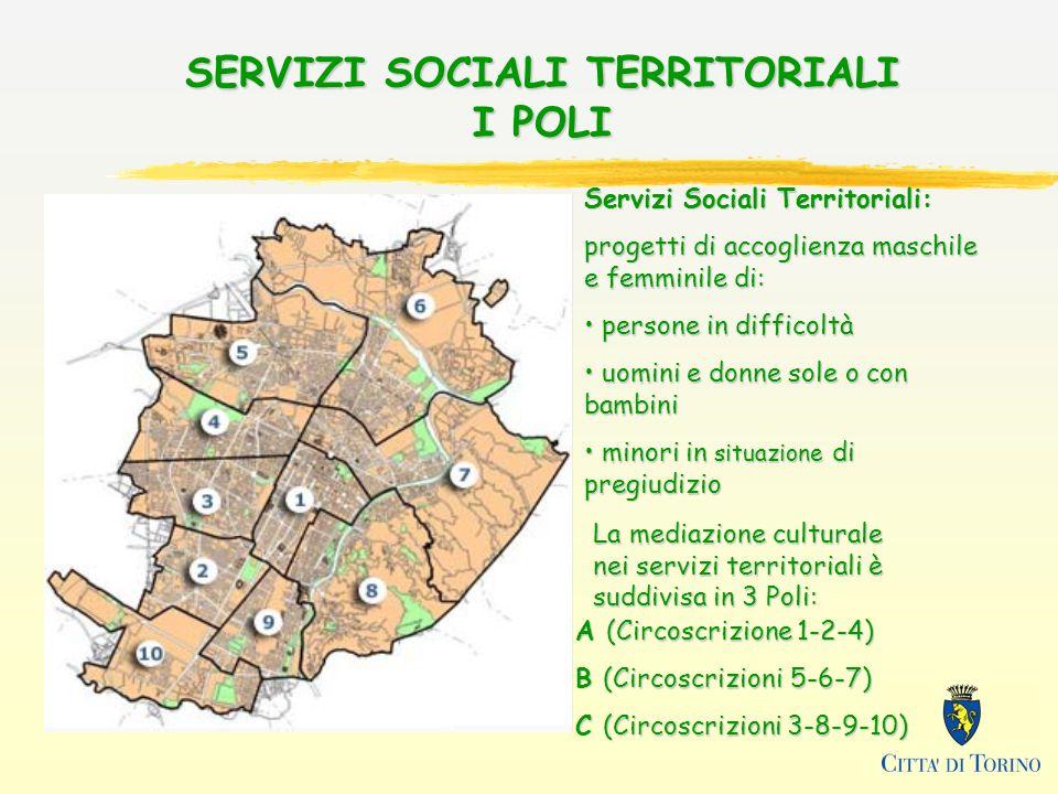 SERVIZI SOCIALI TERRITORIALI I POLI