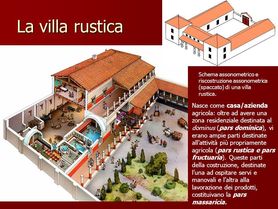 La villa rusticaSchema assonometrico e riscostruzione assonometrica (spaccato) di una villa rustica.