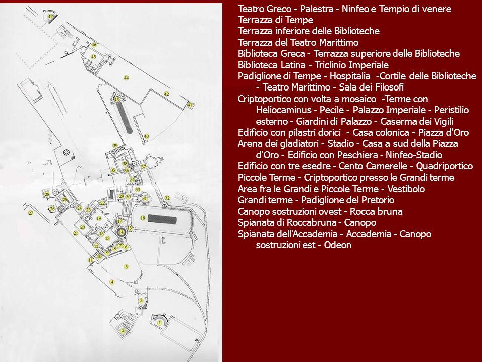 Le abitazioni romane insulae domus villae ppt video for Piani sud ovest della casa con cortile