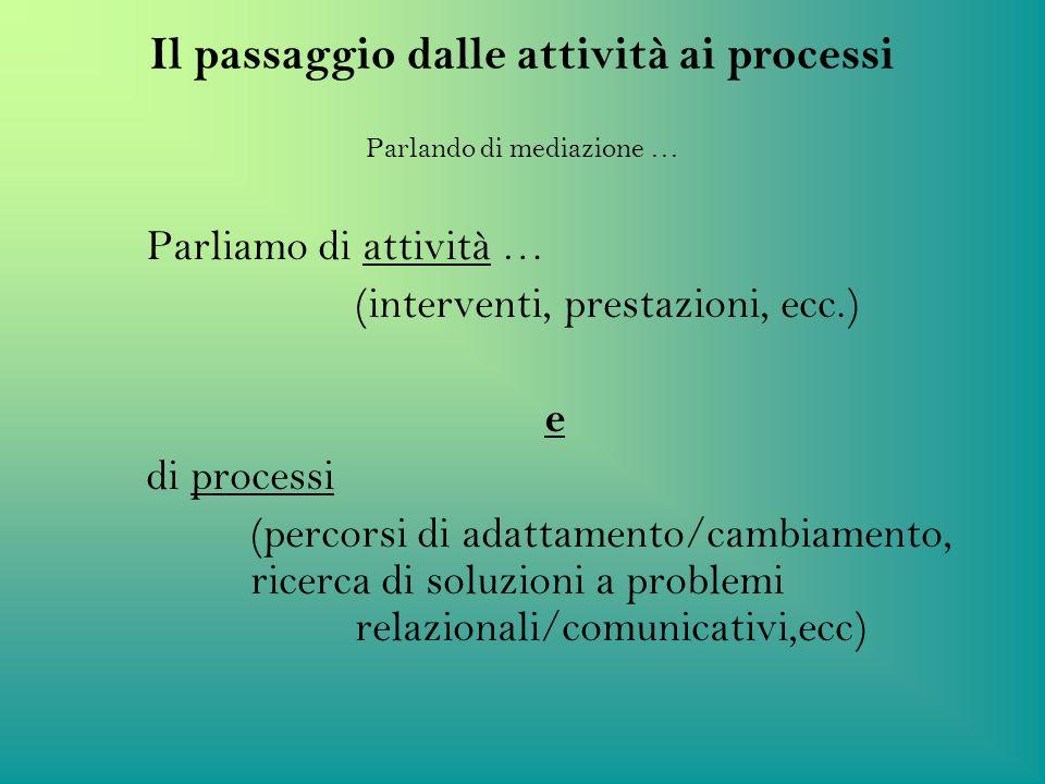 Il passaggio dalle attività ai processi Parlando di mediazione …
