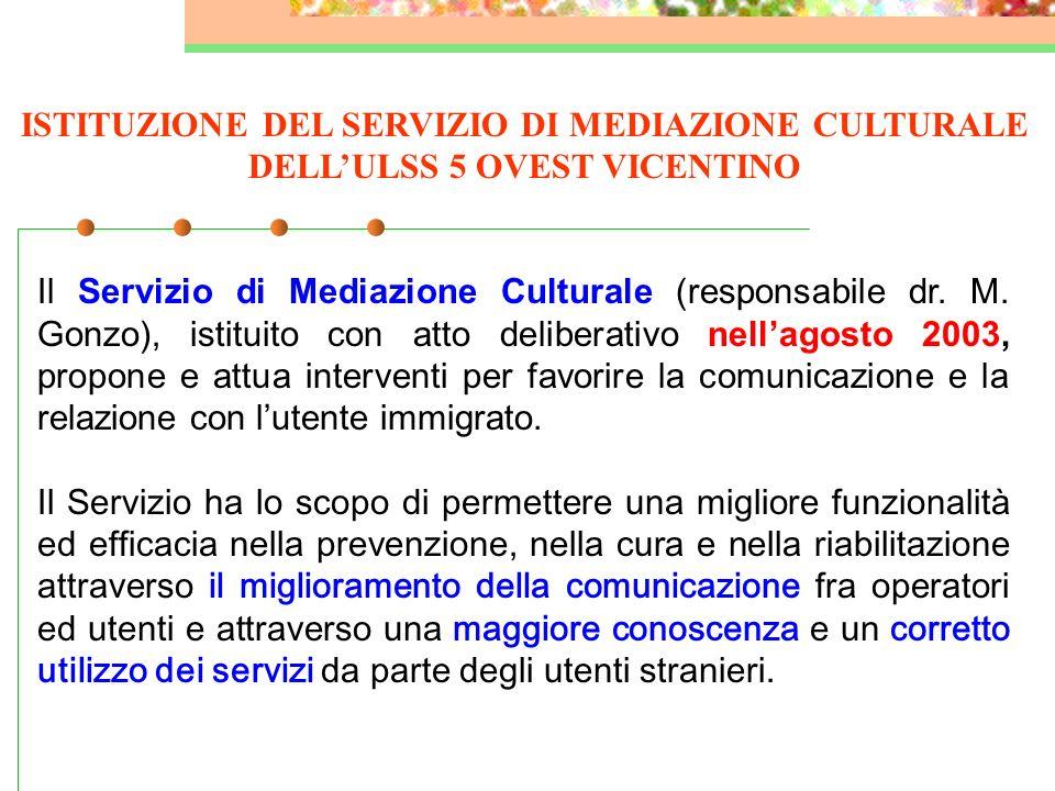 ISTITUZIONE DEL SERVIZIO DI MEDIAZIONE CULTURALE