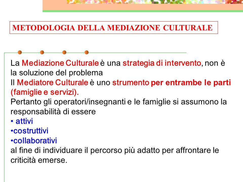 METODOLOGIA DELLA MEDIAZIONE CULTURALE