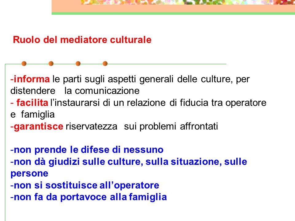 Ruolo del mediatore culturale