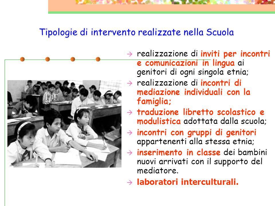 Tipologie di intervento realizzate nella Scuola