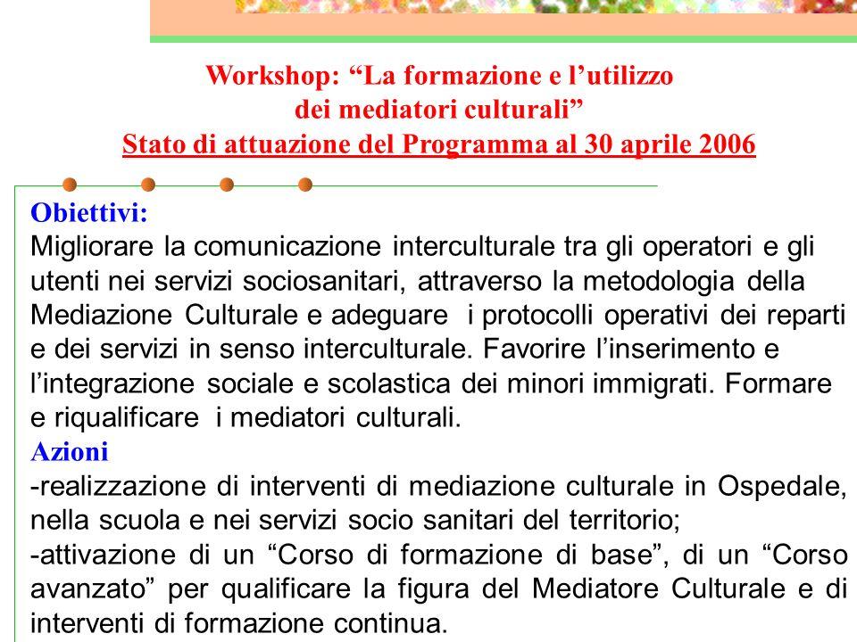 Workshop: La formazione e l'utilizzo dei mediatori culturali