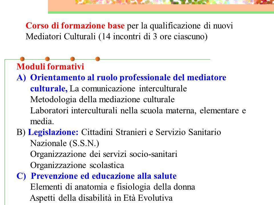 Corso di formazione base per la qualificazione di nuovi Mediatori Culturali (14 incontri di 3 ore ciascuno)