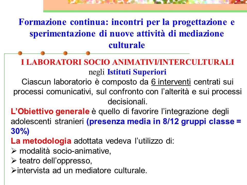 I LABORATORI SOCIO ANIMATIVI/INTERCULTURALI