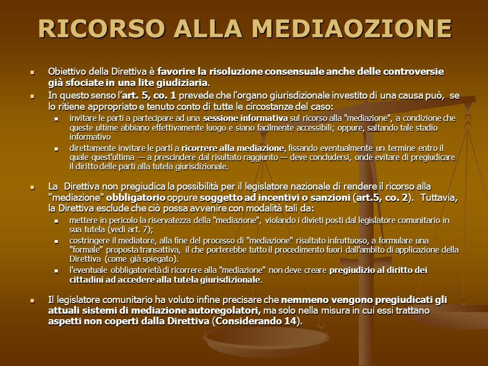 RICORSO ALLA MEDIAOZIONE