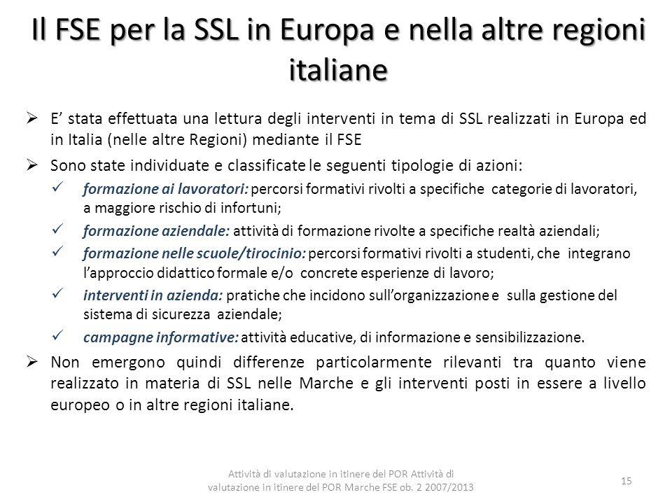 Il FSE per la SSL in Europa e nella altre regioni italiane