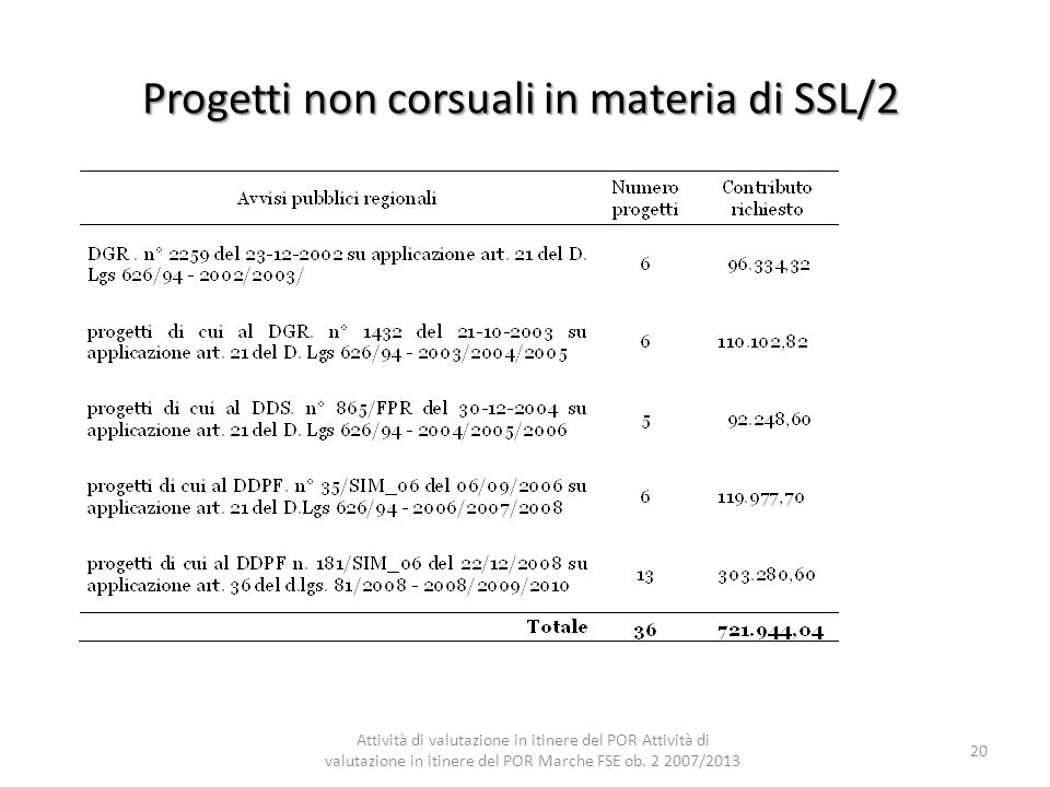 Progetti non corsuali in materia di SSL/2