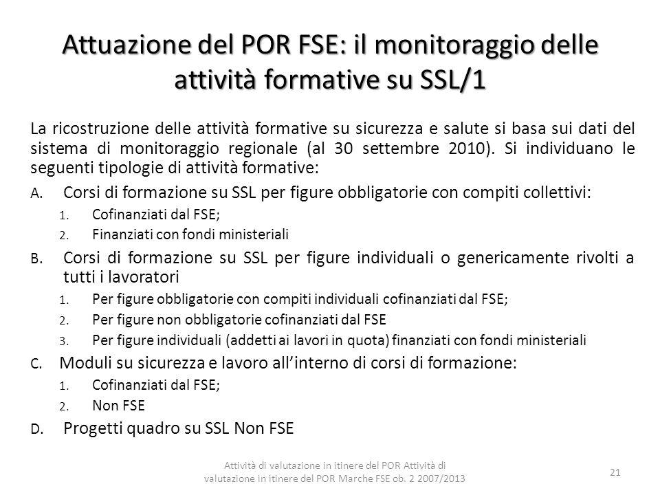 Attuazione del POR FSE: il monitoraggio delle attività formative su SSL/1